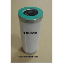 YV0612 Séparateur